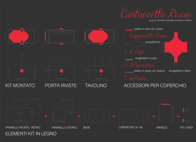 Cantuccetto Rosso_03_KIT